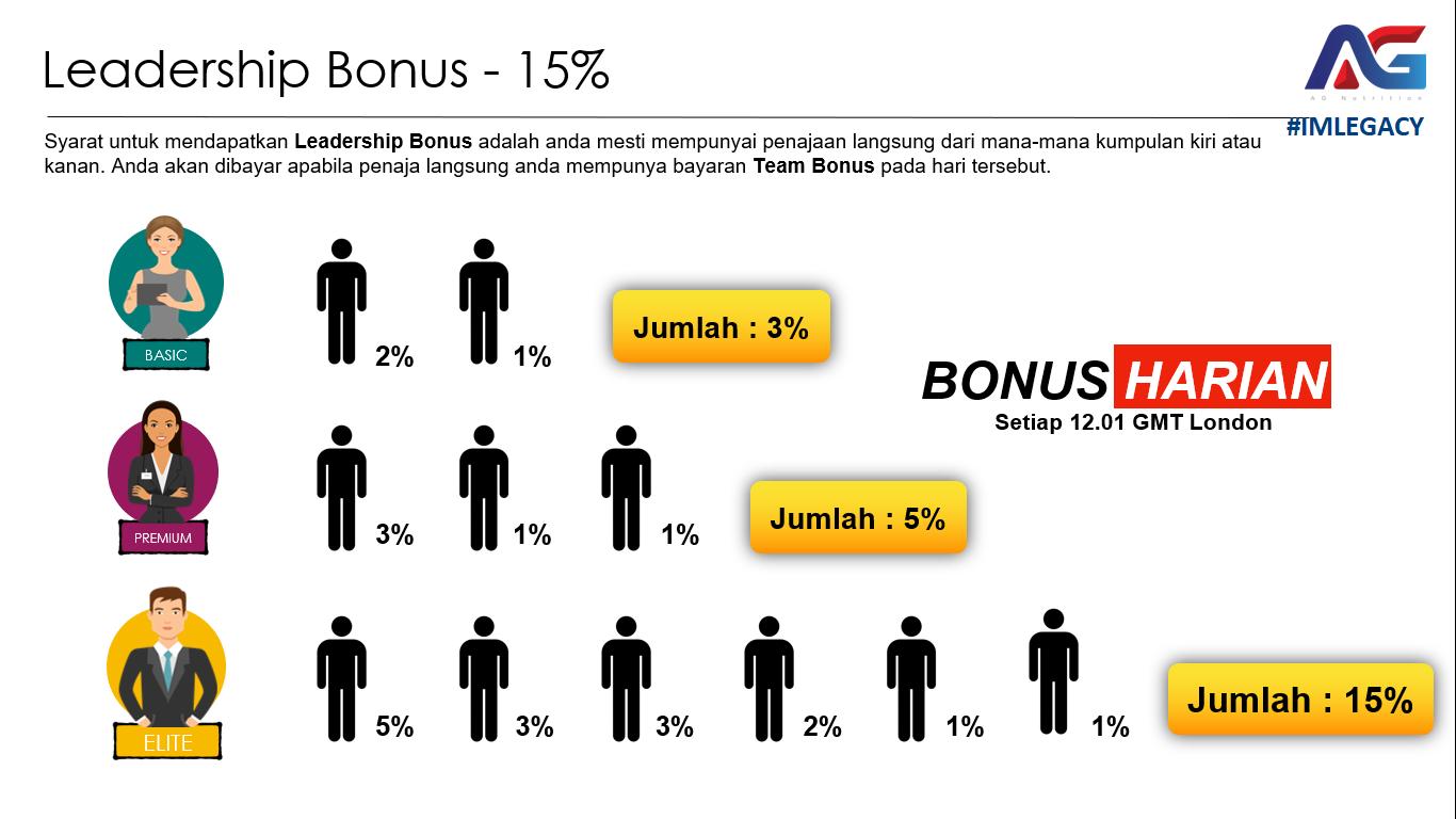 bonus-leadership-ag-nutrition