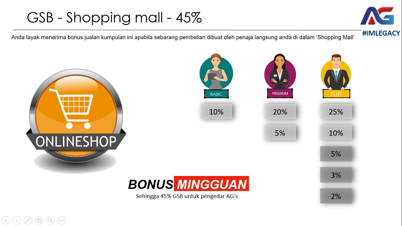 bonus-shopping-ag-nutrition