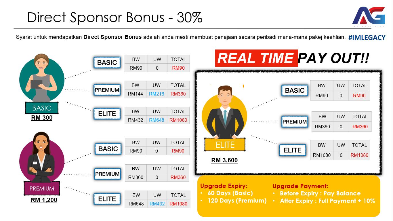 bonus-sponsor-ag-nutrition